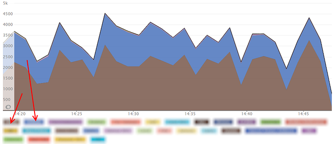 Color Palette For Charts In Plugins Plugins New Relic Explorers Hub