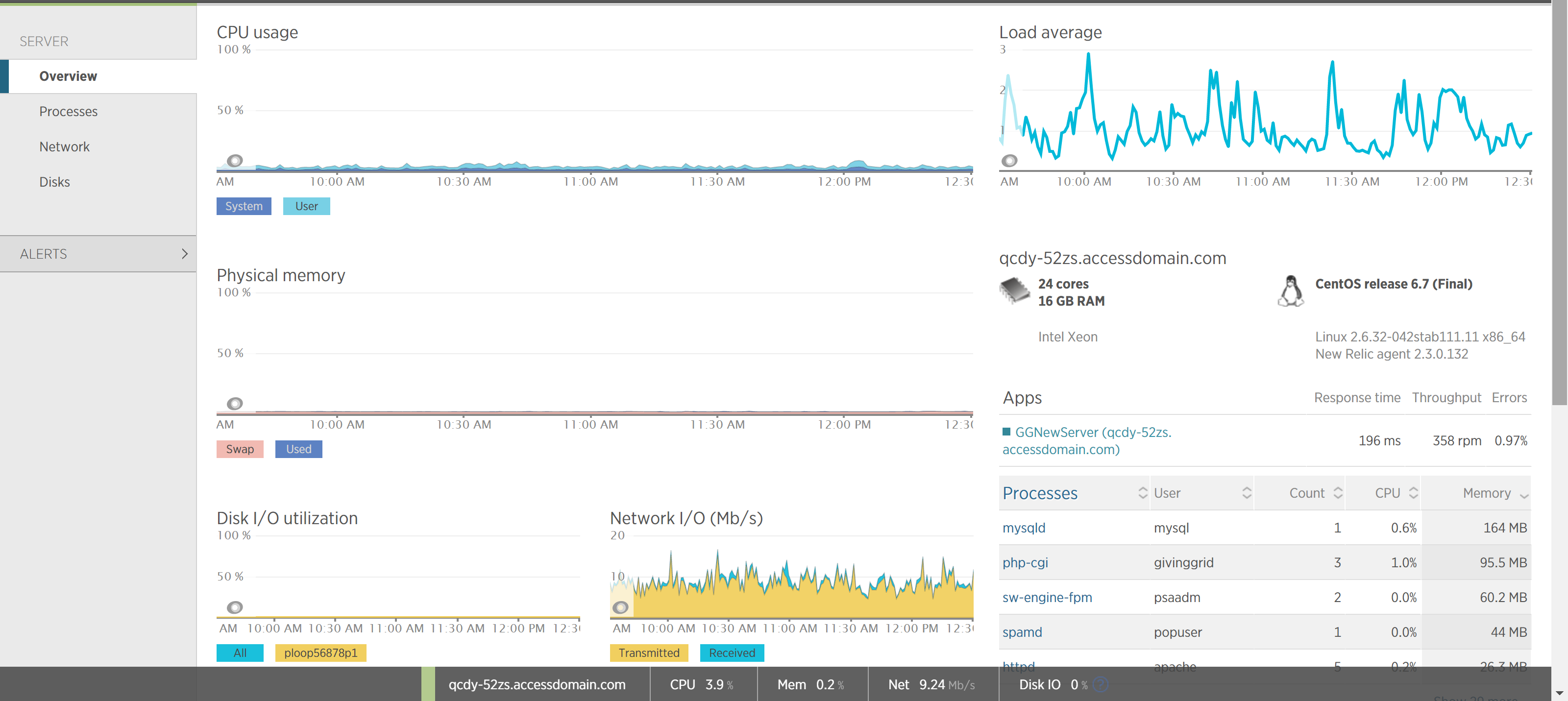 Server data doesn't match Plesk - linux - New Relic Explorers Hub